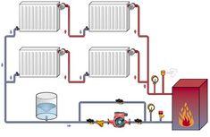 Однотрубная горизонтальная схема в двухэтажном доме