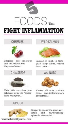 Foods That Fight Inflammation Naturally : #health #foods #healthy_foods #healthy_eating #health_tips #health_care #diet #diet_tips #diet_plans #wellness #healthy_living