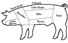 Have you ever wanted to learn how to butcher a pig? Then you've certainly come to the right place.  I scoured Google Image Search for just the right pictures to get the point across.  I think that the pig diagrams below are quite informative. ...