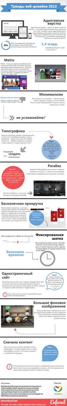 Инфографика: тренды веб-дизайна 2013 Подробнее: http://www.likeni.ru/events/Infografika-trendy-veb-dizayna-2013/