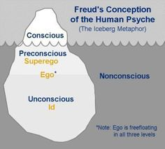 Psychology : Psychology : Psychology : The Five Levels of Maslows Hierarchy of Needs
