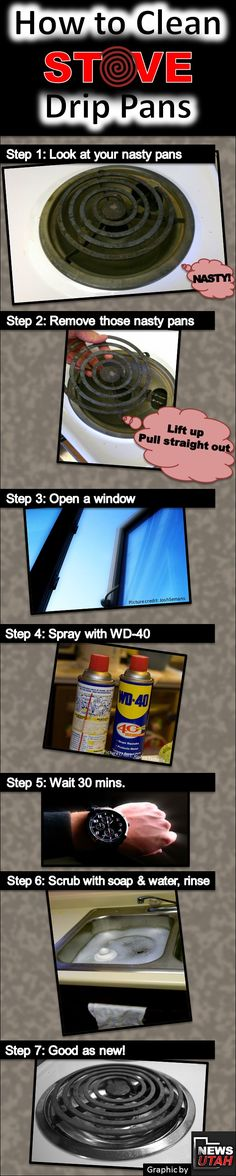 Graphic about how to clean your stove drip pans!