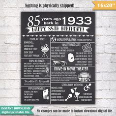 85th Birthday Chalkboard Poster Sign 85 Years Ago Back in