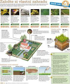Deník radí –zakládání zahrady / How to do it –garden foundation