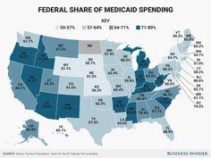 percent federal v2
