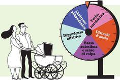 Gli errori dei genitori che causano disturbi ai figli - Psicoadvisor Montessori Baby, Good To Know, Parenting, Memes, Rumore, Articles, Studio, Meme, Studios