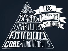 Maslow's UX hierarchy of needs