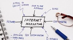 What is #Internet #Marketing: Multiply your #Earnings