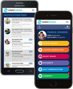 EarlyWorks EYLF Software - Australia's best early childhood education, documentation and programming, compliance and communication system Programing Software, Communication System, Cloud Based, Early Childhood Education, Childcare, Google Play, Families, It Works, Ads