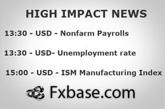High Impact events on 01.02.2013