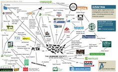 Activist Web: Animal rights groups have increasingly turned their focus to agriculture, utilizing misleading undercover videos and multi-million dollar political campaigns in an effort to drive farmers and ranchers out of business.