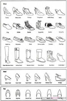 Resultado de imagem para types of shoes name