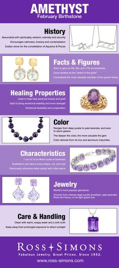 February Birthstone Infographic Amethyst Jewelry