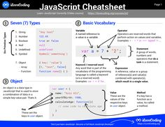 Pin by iLoveCoding on Learn Javascript Javascript Reference, Javascript Cheat Sheet, Learn Computer Coding, Computer Basics, Learn Computer Science, Computer Programming Languages, Web Design, Python Programming, Learn To Code