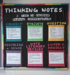 Reading comprehension bulletin board for English class. Thinking notes or annotation prompts. Mrs. Pickens' English classroom.