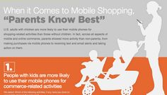 |Research|  Mobile shopping  http://www.placecast.net/research/infographic_harris_parents_0812_v3.pdf