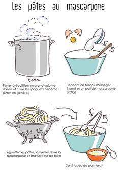 Salé - Pâtes au mascarpone. Tout est expliqué sur le dessin. Facile de cuisiner avec Tambouille ^^
