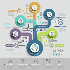 Thinking Conceptual Timeline Infographics Template. Download here: http://graphicriver.net/item/thinking-conceptual-timeline-infographics-template/14591988?ref=ksioks