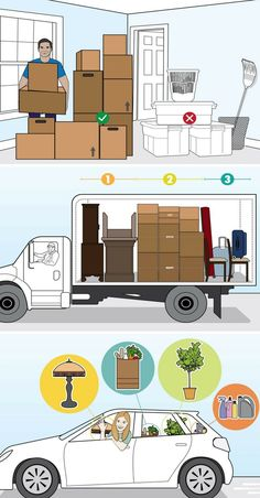 We've got your guide to loading up a moving truck with the most efficiency possible. Moving yourself is an ambitious task, but we can help you get everything there in one piece with our trusty six-step guide for loading a moving truck. Moving House Tips, Moving Home, Moving Day, Moving Tips, Moving Hacks, Moving To Another State, Out Of State Move, Organizing For A Move, Packing To Move