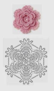 Flor de croche   SANDRA PONTOS DE CROCHÊ E TRICÔ...........   Bloglovin'