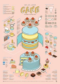 Infographic Design A cake that does not fall into the spot of every celebration.Since our arrival i design Infographic Design - A cake that does not fall into the spot of every celebration.Since our arrival i.