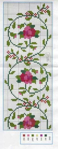 32 Best Cross stitch pattern images in 2019 | Cross Stitch