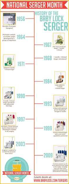 National Serger Month: History of the Baby Lock Serger
