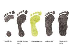 Obr. 2 Socks, Fashion, Moda, Fashion Styles, Sock, Stockings, Fashion Illustrations, Ankle Socks, Hosiery