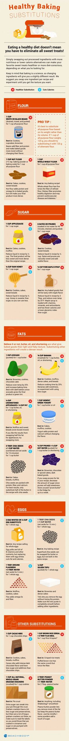 Healthy Baking Substitutes ~ Interested in a personal coach? Let's connect! Send an email to ginny.toll@gmail.com and let me know a little about your goals and lifestyle! We'll work together to pick the right program for you! #GetFit2StayHealthy #Motivation #HealthTips #NutritionTips #Infographic