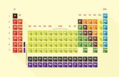Una til tabla peridica de los elementos dinmica conoce a los nuevos cuatro elementos nuevos de la tabla peridica urtaz Image collections