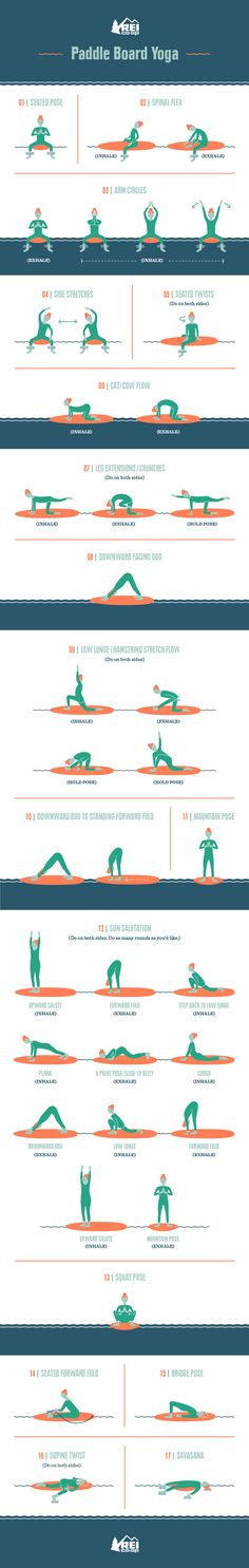 If you're wondering why someone would choose to do yoga on a wobbly surface like a stand up paddle board, you're not alone. After all, isn't it hard enough to hold those poses on solid ground? It's a common question, but as you'll come to find out when you give it a try, doing yoga on a paddle board is not as hard as it looks and it even offers opportunities that a land-based practice doesn't. SUP yoga can be a delightful way to experience nature and invigorate your yoga practice.