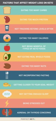 Best diet plan in world photo 4