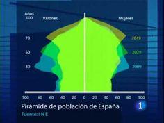 La población española crecerá dos millones en los próximos 40 años    RTVEes A la Carta.