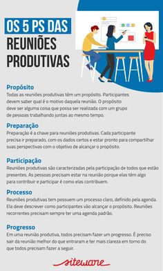 Business Management, Business Planning, Time Management, Business Tips, Digital Marketing Strategy, Social Marketing, Inbound Marketing, Marketing Mediante Afiliadas, Job Coaching