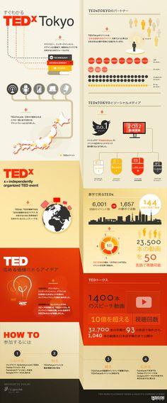 知っておきたい!TEDxTokyoのこと!