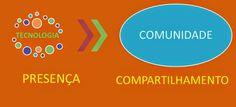 CONVERSAÇÃO - comunicação e educação previdenciária: PRESENÇA FORTALECE A RELEVÂNCIA DA COMUNIDADE