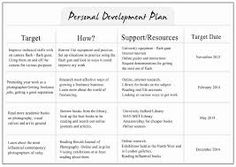 7 Best Work Stuff Images Personal Development Plan Example