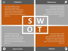 We offer a great collection of SWOT Analysis PowerPoint Slide Templates including SWOT Analysis PowerPoint Template 32 to help you create stunning presentations. Buy SWOT Analysis PowerPoint Templates now! Swot Analysis Template, Powerpoint Slide Templates, Ppt Slide Design, Library Organization, Strategic Planning, Business Design, Lorem Ipsum, Infographic, Artist At Work