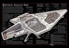 Hope you guys like Star Wars Cross-Sections - Album on Imgur