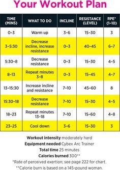 Arc Trainer Plan