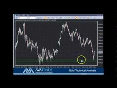 Gold Technical Analysis - Feb. 27 2013  #gold