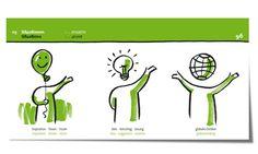 Grafiki na prezentacje i szkolenia - cud, miód ...