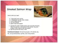 smoked salmon wrap #recipe http://www.neverstopfitness.com/