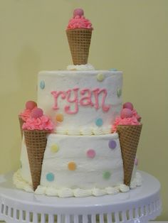 Birthday Party Blog: Cake Boss Party ~ Part Two