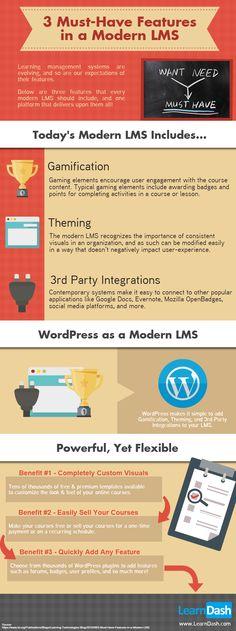 Modern LMS Infographic