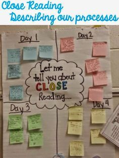 Tell Me All About It | 21 Cool Anchor Charts to Teach Close-Reading Skills
