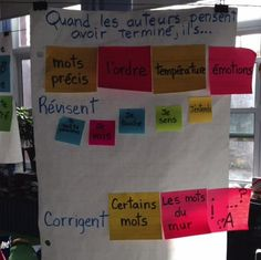 French Immersion, Writer Workshop, French Language, Anchor Charts, Teaching Resources, Kindergarten, The Unit, School, Classroom Ideas
