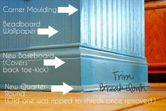 How-To decorate your DIY kitchen island w/beadboard WALLPAPER!