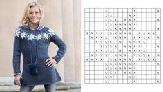 Hyggelig og blød sweater med det fineste stjernemønster. Blå og hvid er flot til efterårets blå toner i moden. Ønsker du sweateren mere klassisk, kan den også strikkes i sort og hvid eller grå og hvid.