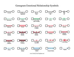 Perfect for family trees and pedigree charts, this printable genogram provides the key to deciphering emotional relationship symbols between ancestors. Free to download and print
